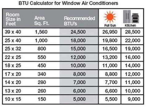 select   portable rv air conditioner rvsharecom