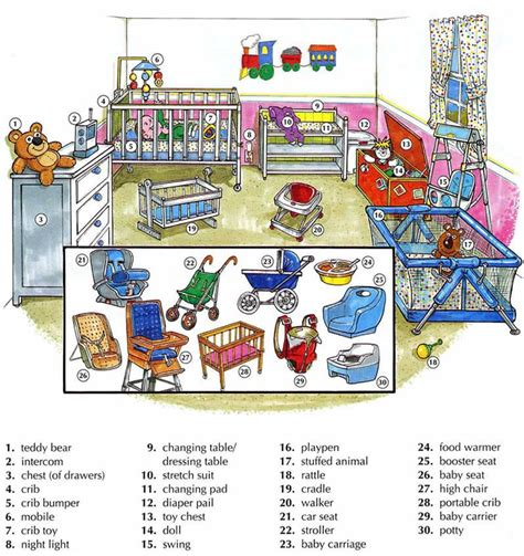 Living Room Vocabulary With Pictures by Learning The Vocabulary For A Babies Room Study