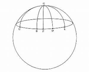 Geometry Hemisphere