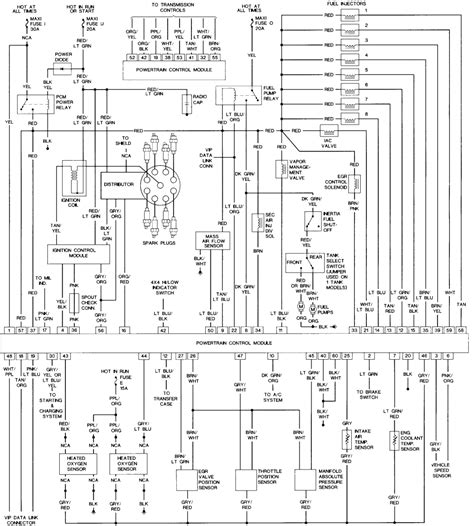 1995 f 150 fuse box wiring diagram ford truck html
