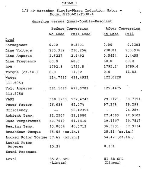 Voltage Current Equation Sendb