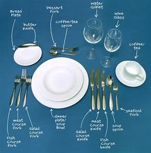 Formal Dinner Etiquette Etiquette Guide