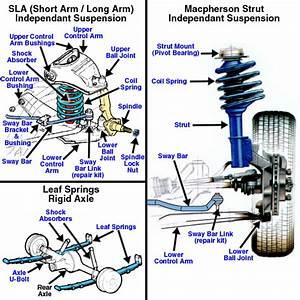Autozone Com Repair Guide Image