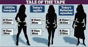 Why it's all gone apple-shaped for women's dream figure ...