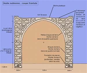 Construire Une Cave Voutée En Pierre : w w w a u t o c o n s t r u c t i o n a t janvier 2010 ~ Zukunftsfamilie.com Idées de Décoration