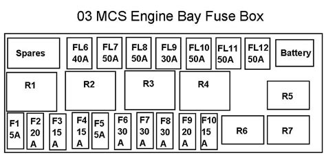 mcs engine bay fuse box diagram  wiring north american motoring