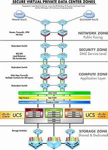 The Battle For The Converged Data Center Network