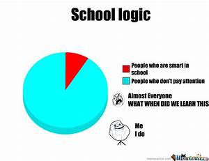 School Logic By Recyclebin Meme Center