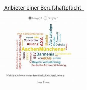 Absicherung Berechnen : berufshaftpflicht yogalehrer vergleich der kosten berufshaftpflicht ~ Themetempest.com Abrechnung