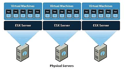 Some Reliable Virtual Private Server (vps) Providers. Stock Brokers In Atlanta Glass Fragile Labels. Finishing A Basement Ideas Nexus Mod Manager. Web Dashboard Templates Power Lifting Routine. Oakland Ca To San Jose Ca Dodge Journey Black. Colorado Medicare Advantage Plans. Insurance Telemarketing Services. Masters In Health Administration Requirements. Freelance Work For Writers Graphic Art Tools