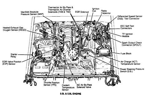 1988 Ford F 150 Engine Vacuum Diagram by 2004 Engine Diagram Ford Ka Engine Diagram Ford Wiring