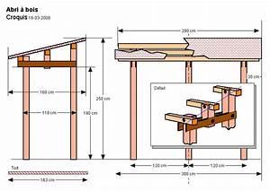 Bucher A Bois : comment construire un bucher a bois la r ponse est sur ~ Edinachiropracticcenter.com Idées de Décoration