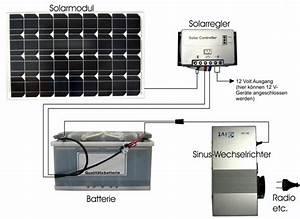 Solar Inselanlage Berechnen : solar set 2 solarmodul 50w inselanlage powertec energy ~ Themetempest.com Abrechnung