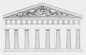 Temple Of Artemis Corfu History Of Architectureu1d3fu1d31u1d33