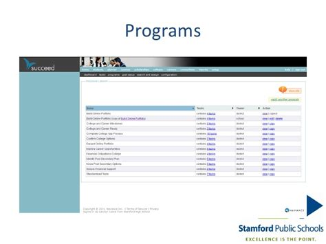 How To Print A Resume On Naviance by Administering Student Success Plans With Naviance