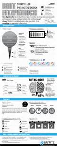 brit fitzpatrick s infographic resume visual ly