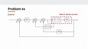 Block Diagram Reduction Solved Problems
