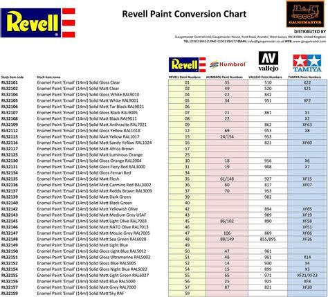 tamiya paint conversion chart dolap magnetband co