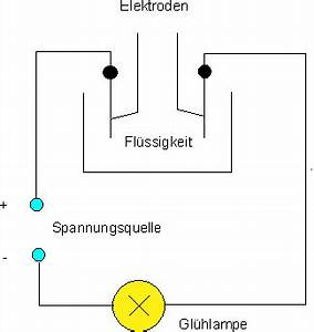 Elektrische Leitfähigkeit Berechnen : elektrische leiter und nichtleiter ~ Themetempest.com Abrechnung
