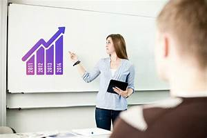 Ausbildung Industriekaufmann