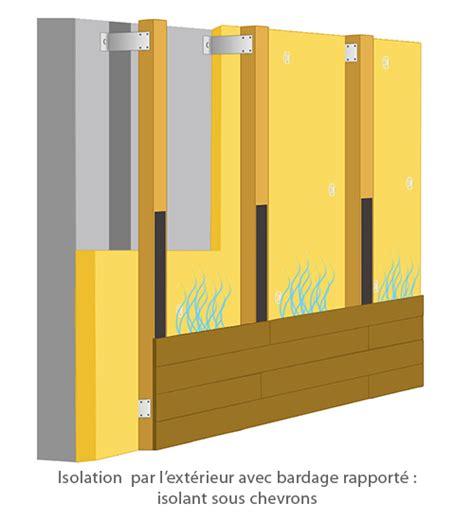 realiser un bardage exterieur avec isolation l isolation par l ext 233 rieur gr 226 ce 224 un bardage rapport 233