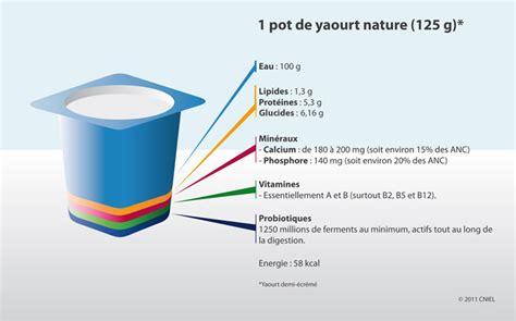 poids pot de yaourt destockage noz industrie alimentaire machine frigo puissance