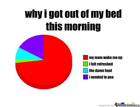 Get Out Of Bed Meme - getting out of bed by klevous meme center