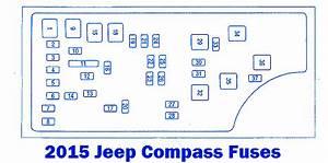 2015 Jeep Compass Fuse Diagram : jeep compass 2015 fuse box block circuit breaker diagram ~ A.2002-acura-tl-radio.info Haus und Dekorationen