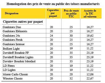 Cytotec Au Maroc Le Prix De Cytotec Au Maroc Overnight Shipping