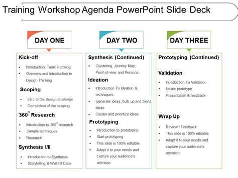 training workshop agenda powerpoint  deck