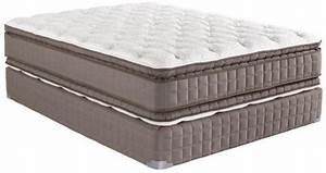 Valor iii double sided pillow top mattress and box set 50 for Dual pillow top mattress