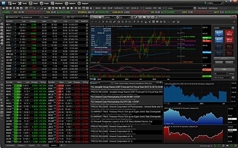 top trading platforms top 5 popular stock trading strategies