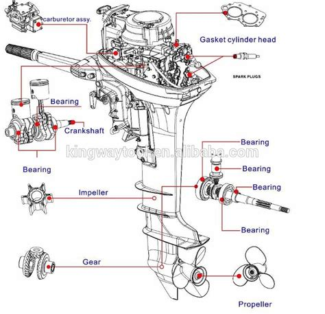 Boat Engine Cooling Diagram by Boat Motor Diagram Impremedia Net