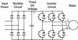 Maintenance  U0026 Reliability Engineering  Corrective