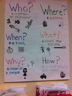 reading    grade   kindergarten