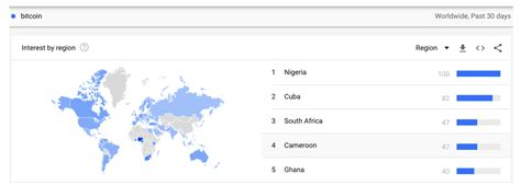Bitcoin loans are loans given to individuals or businesses in exchange for bitcoin (or other cryptocurrencies) as collateral. Nigeria leads Africa's Bitcoin P2P lending as it posted monthly volumes of about $32.3 million ...
