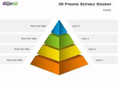 Pyramid Powerpoint 3d Diagrams Presentation Pptx Pyramids