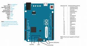 Arduino Boards-pin Mapping