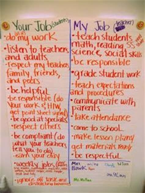 Classroom Expectations On Pinterest  Classroom Expectations Poster, Classroom Memes And