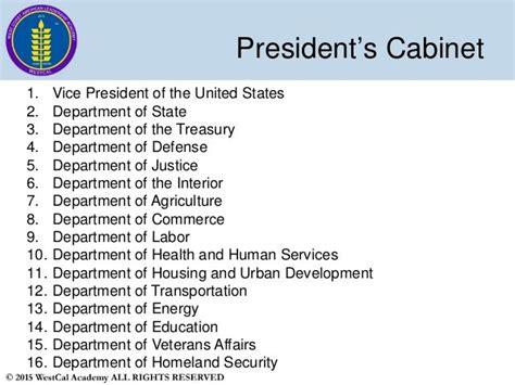 presidential images  pinterest social science