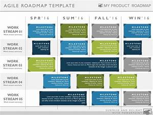 four phase agile product strategy timeline roadmapping With it strategic plan template powerpoint
