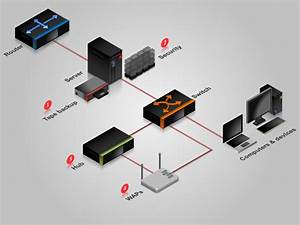 Create Beautiful 3d Network Diagrams In Powerpoint