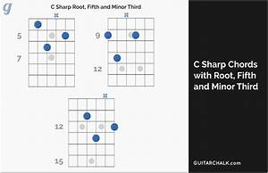 G Sharp Chord Diagram