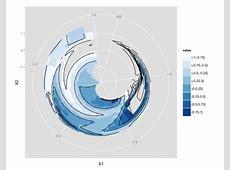 R interpolated polar contour plot Stack Overflow