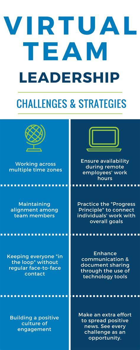 remote team management engaging  virtual team
