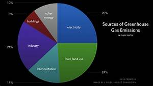 Diagram Simple Warming Greenhouse Effect