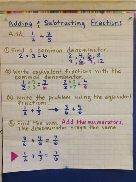 Adding And Subtracting Dissimilar Fractions Worksheets Grade 6  Free Fraction Worksheets