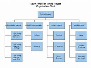 Architecture Diagram Software Project