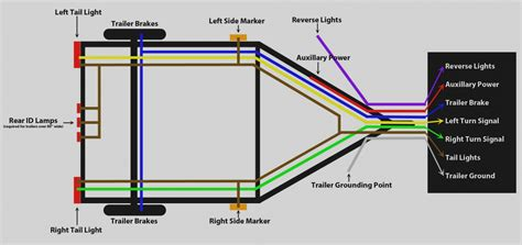4 Way Trailer Hitch Wiring Diagram by Trailer Hitch Wiring Diagram Wiring Diagram