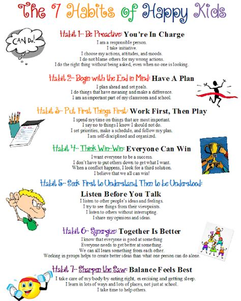 Perfect for families, distance learning, homeschool and more. Confessions of a School Counselor: 7 Habits Poster